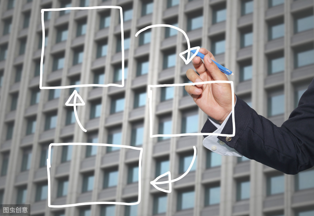 遇到开发商征地拆迁,最好提前了解这些流程!